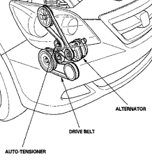 odyssey diagram the tensioner to slide the belt over the pulley i