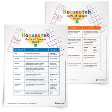 1 foot 2 feet use hopscotch to identify parts of speech