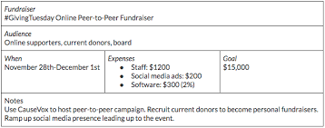 giving tuesday 2017 how to plan for a successful campaign