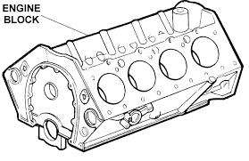 corvette supply engine block diagram view chicago corvette supply
