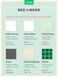 Best Thread Count Sheets | how to buy bedding like a pro luxury linens magazine