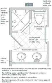 and bathroom layout bathroom layouts that work to build