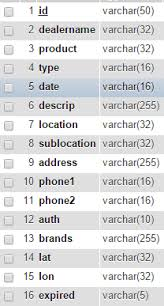 varchar date format php how to return json object from php to read from android app stack