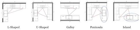 kitchen triangle with island kitchen work triangle could this be gordon ramsay s secret