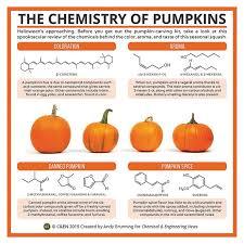Sample Lab Report    Chemistry    Chemistry