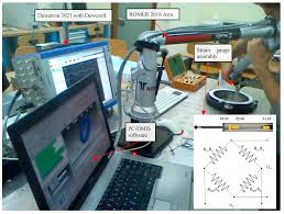 sensors free full text sensor prototype to evaluate the