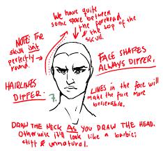 drawing art anime face diy manga sketch anatomy faces realism