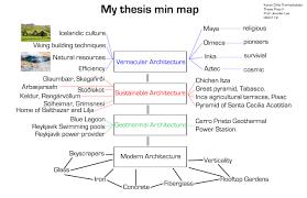 Aztec Mayan Inca Map Karendrifa A Great Wordpress Com Site Page 8