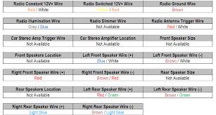 ek civic stereo wiring diagram ek wiring diagrams collection
