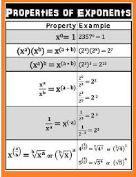 free rules of exponents pdf download middle math