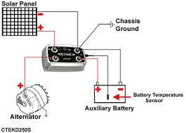 ctek d250s dual universal 12 volt battery charger multiple 12