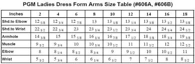 dress forms and pattern fitting tools