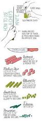 Types Of Knives Kitchen by 10 Best Images About Soul Kitchen On Pinterest Bags Culinary