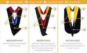 academic robes http www graduationcapandgown wp wp content uploads 2014 03