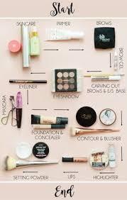 Makeup Classes Orange County Best 25 Makeup Lessons Ideas On Pinterest Makeup Application