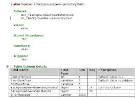 generating data dictionary or database design document using ms