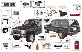 1992 jeep laredo parts jeep lights xj lights 84 01 morris 4x4 center