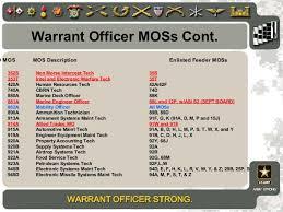 42a Job Description Resume by Wo Brief 2013 New