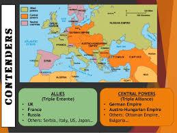 Ottoman Imperialism U5 Imperialism Ww1