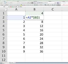 How To Set Up Spreadsheet In Excel How To Multiply All Entries In An Excel Column By A Number Stack