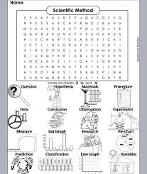scientific method word search coloring book by sciencespot