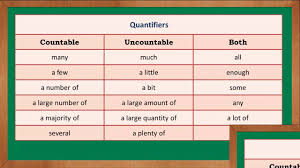 Countable And Uncountable Nouns Teaching Countable And Uncountable Noun