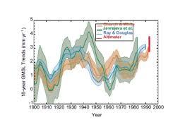 steve koonin a deceptive new report on climate climate etc