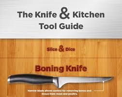 guide to kitchen knives 28 images harts of stur page 6 of 6