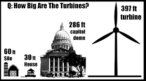3 Feet Plan Better Plan The Trouble With Industrial Wind Farms In Wisconsin