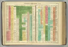timeline part ii europe david rumsey historical map collection