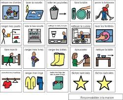 ranger sa chambre en anglais résultats de recherche d images pour pictogramme ranger sa chambre