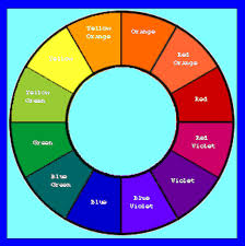 what is color theory interior design questions