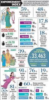 gã teaux de mariage le mariage indien pour les nuls 1 le mariage arrangé indian