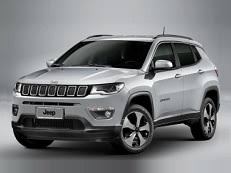jeep compass wheels jeep compass specs of wheel sizes tires pcd offset and rims
