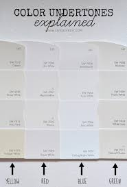 Off White Walls by How To Choose A Paint Color 10 Tips To Help You Decide I Used