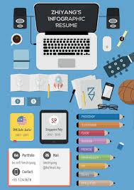 Infographic Resume Template Free Download Astonishing Infographic Resume Template Venngage Microsoft W Zuffli