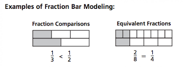 free worksheets compare fractions worksheet free math