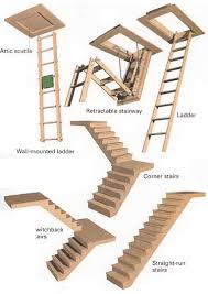 gable attic ideas retractable stairway ladder wall mounted