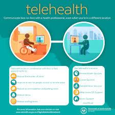 Health Care Services Australia Health Telehealth Sa Health