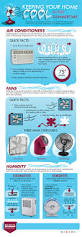 home decor infographic quick home cooling facts above u0026 beyondabove u0026 beyond above