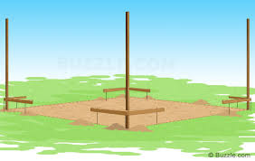 Diy Pole Barn Really Easy And Hassle Free Instructions To Build A Pole Barn