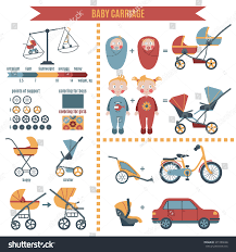 vector baby carriage infographics different types stock vector