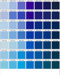 ideas about blue powder rooms on pinterest pantone hue pure color