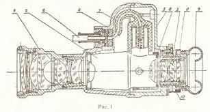 soviet army night vision binoculars pnv 57e night vision and