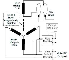 1972 buick externally regulated alternator wiring overview diagram