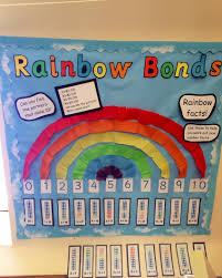 images about classroom display ideas on pinterest displays primary