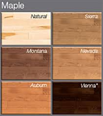 locking wood flooring gurus floor