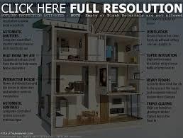 Efficient Home Design Plans Pictures Energy Efficient Home Design Plans Best Image Libraries