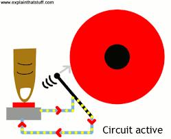 how do electric doorbells work explain that stuff