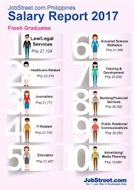 Actuarial Specialist Top 10 Highest Paying Jobs For 2017 Graduates